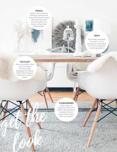 Wohnen wie Kristin-Styleguide Lieblings Blog.png